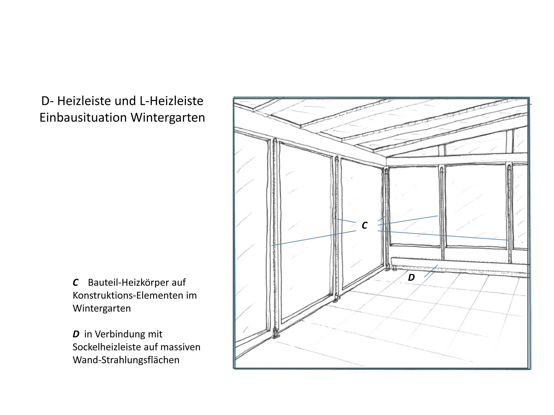 naturnahe klimaverh ltnisse im wintergarten. Black Bedroom Furniture Sets. Home Design Ideas